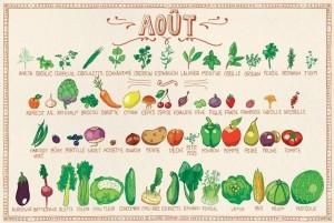 Tous les fruits et légumes du mois d'août