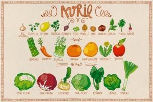 Tous les fruits et légumes du mois d'avril