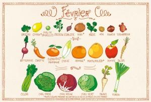 Tous les fruits et légumes du mois de février