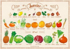 Tous les fruits et légumes du mois de janvier